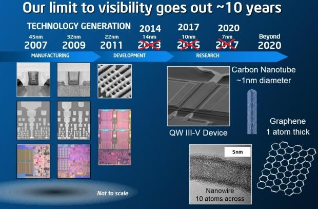 Intel teases its Ice Lake & Tiger Lake family, 10nm for 2018