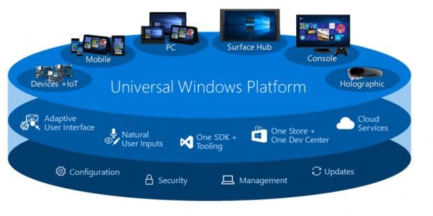 Microsoft will use Windows 10 to sabotage Steam, says Epic
