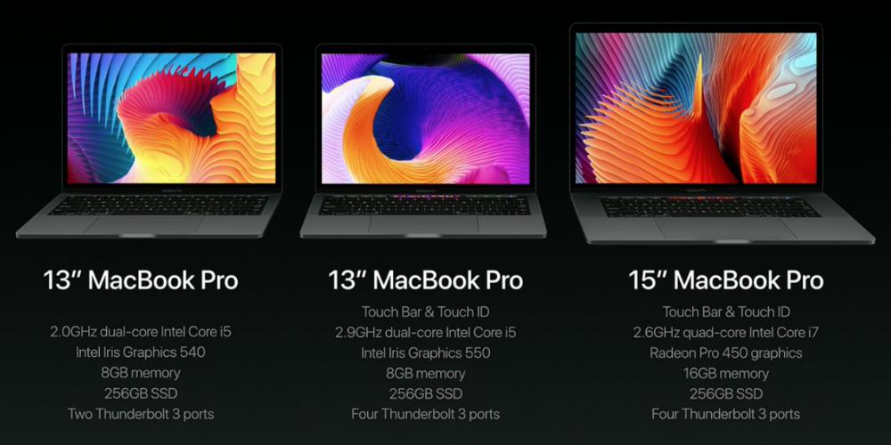 Apple's new MacBook Pro powered by AMD Polaris GPU