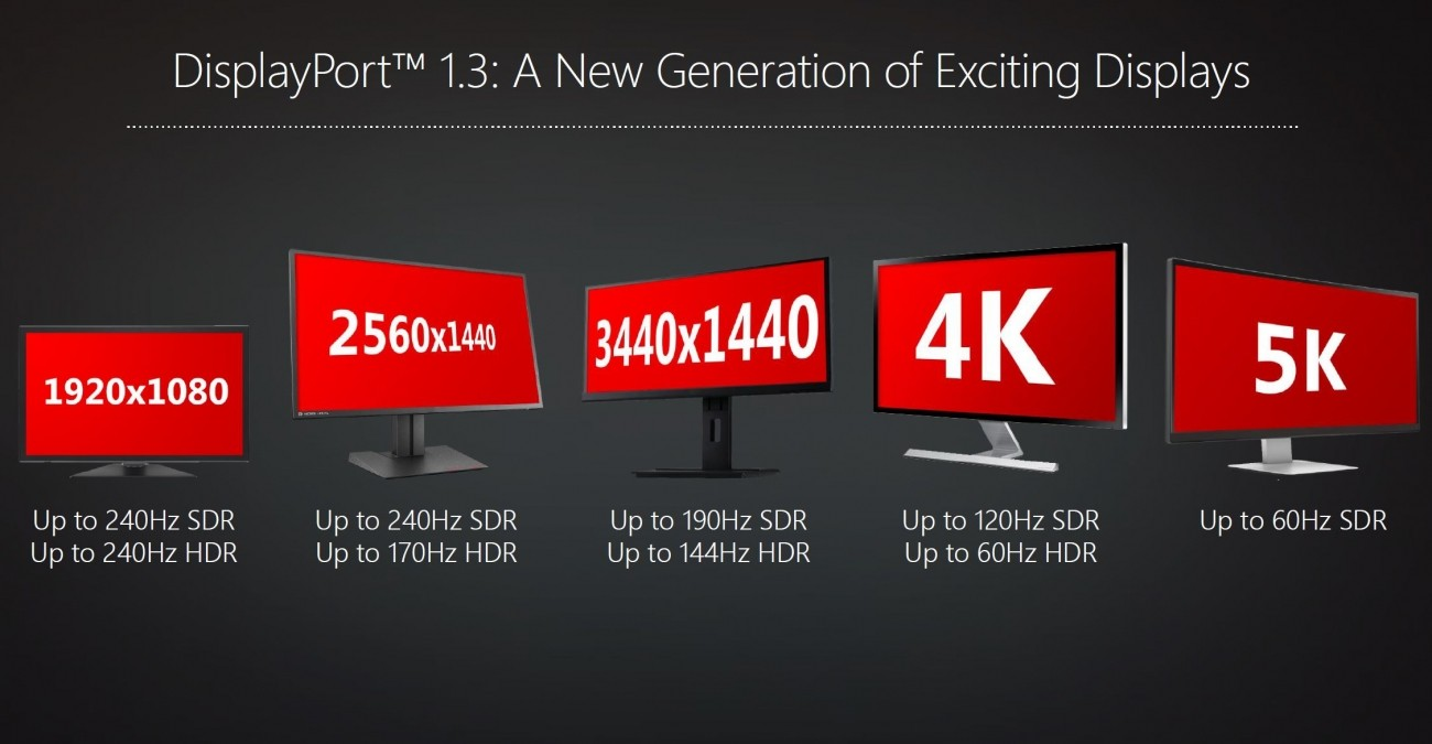 AMD reaffirms HDR abilities, HDMI 2 0 is the limitation