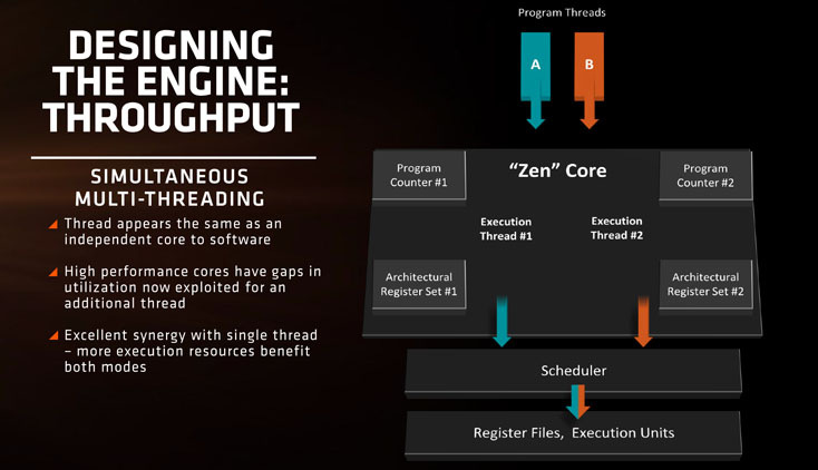 AMD's next-gen Zen CPUs could be called Ryzen