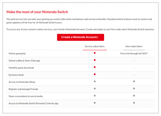 Nintendo Switch to get paid online subscription service