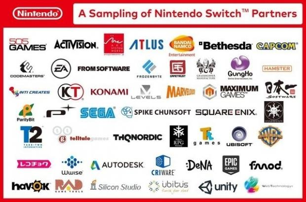 Switch's paid online is made to attract third-party devs