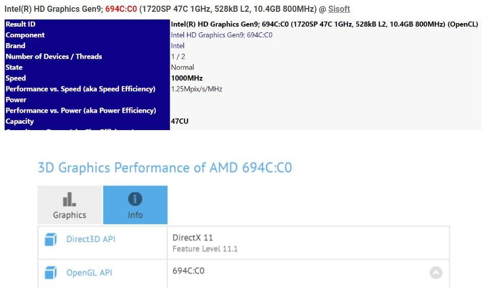 Intel CPU with AMD GPU spotted, GPU licensing confirmed?