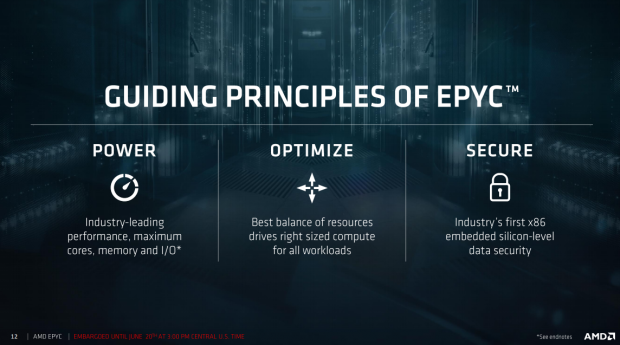 AMD reveals EPYC 7000 server CPUs, up to 32 'Zen' cores