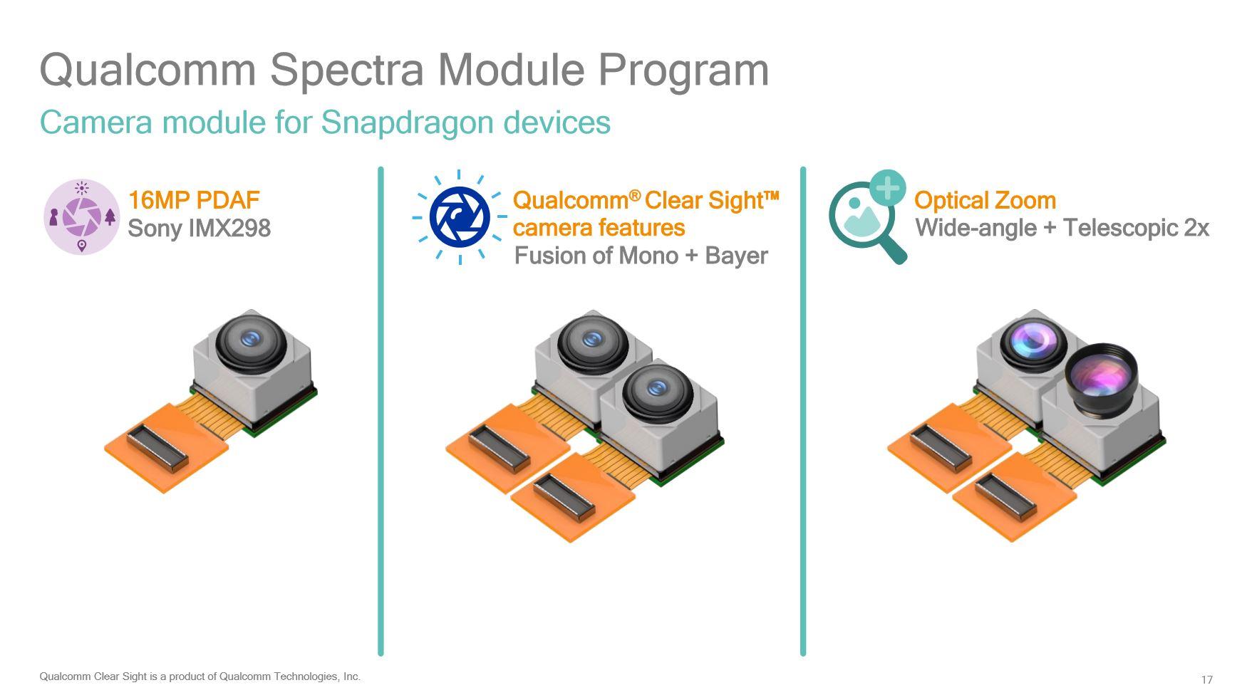 Qualcomm improves smartphone camera tech expontentially