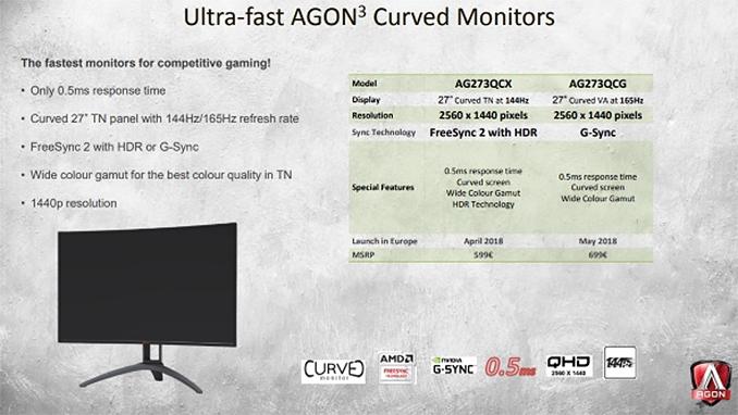 AOC's 1440p 144Hz FreeSync 2 monitor drops in April 2018