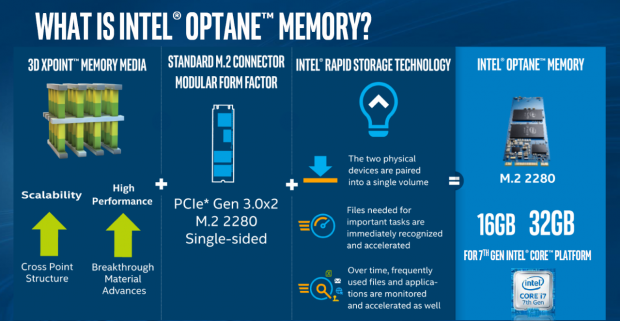 Intel and Micron end partnership over NAND flash memory