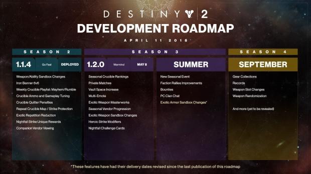destiny 2 dlc 1 and 2 free