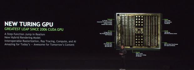 NVIDIA's new Quadro RTX range: up to 48GB GDDR6 for $10,000