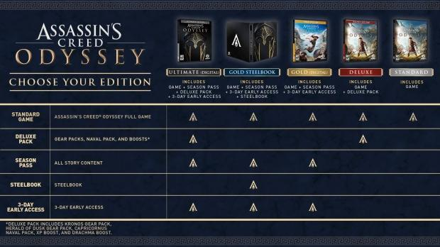 Assassin's Creed Odyssey: Ultimate, Gold, Deluxe & Standard