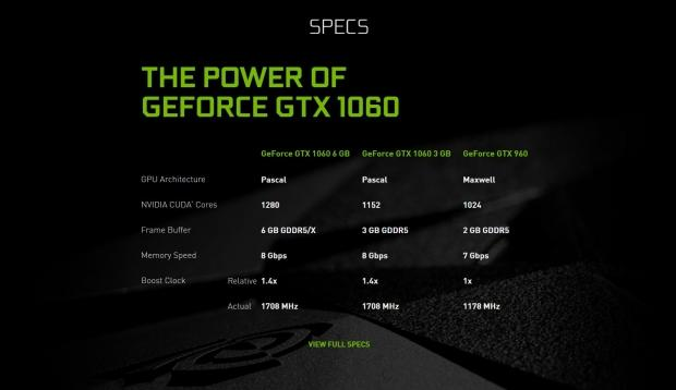 NVIDIA quietly intros new GeForce GTX 1060 with 6GB GDDR5X