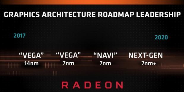 AMD's next-gen Vega 20 GPU teased, still loses to GTX 1080