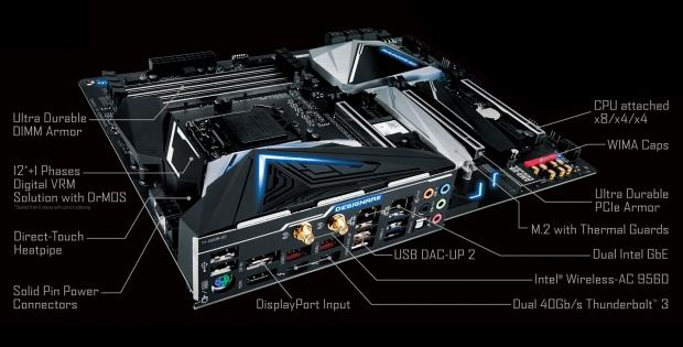 GIGABYTE details its awesome new Z390 Designare motherboard