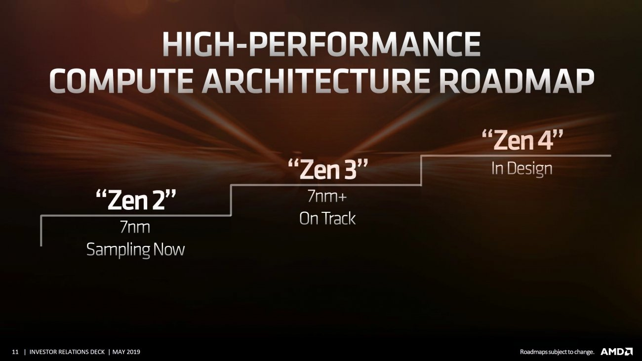 AMD's next-gen Zen 4 could arrive on new 5nm or 6nm in 2021