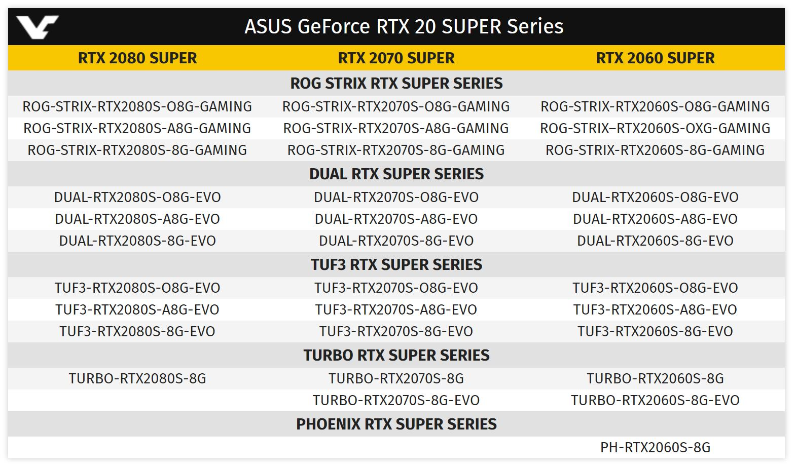 ASUS has an incredible 33 x GeForce RTX SUPER cards coming