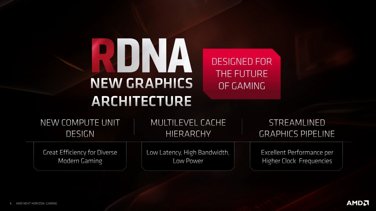 AMD's new Radeon RX 5600 series leaked with Navi 14 GPU