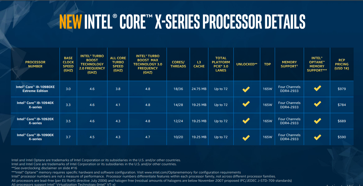 Intel Core i9-10980XE: 18C/36T all cores at 5.1GHz boost