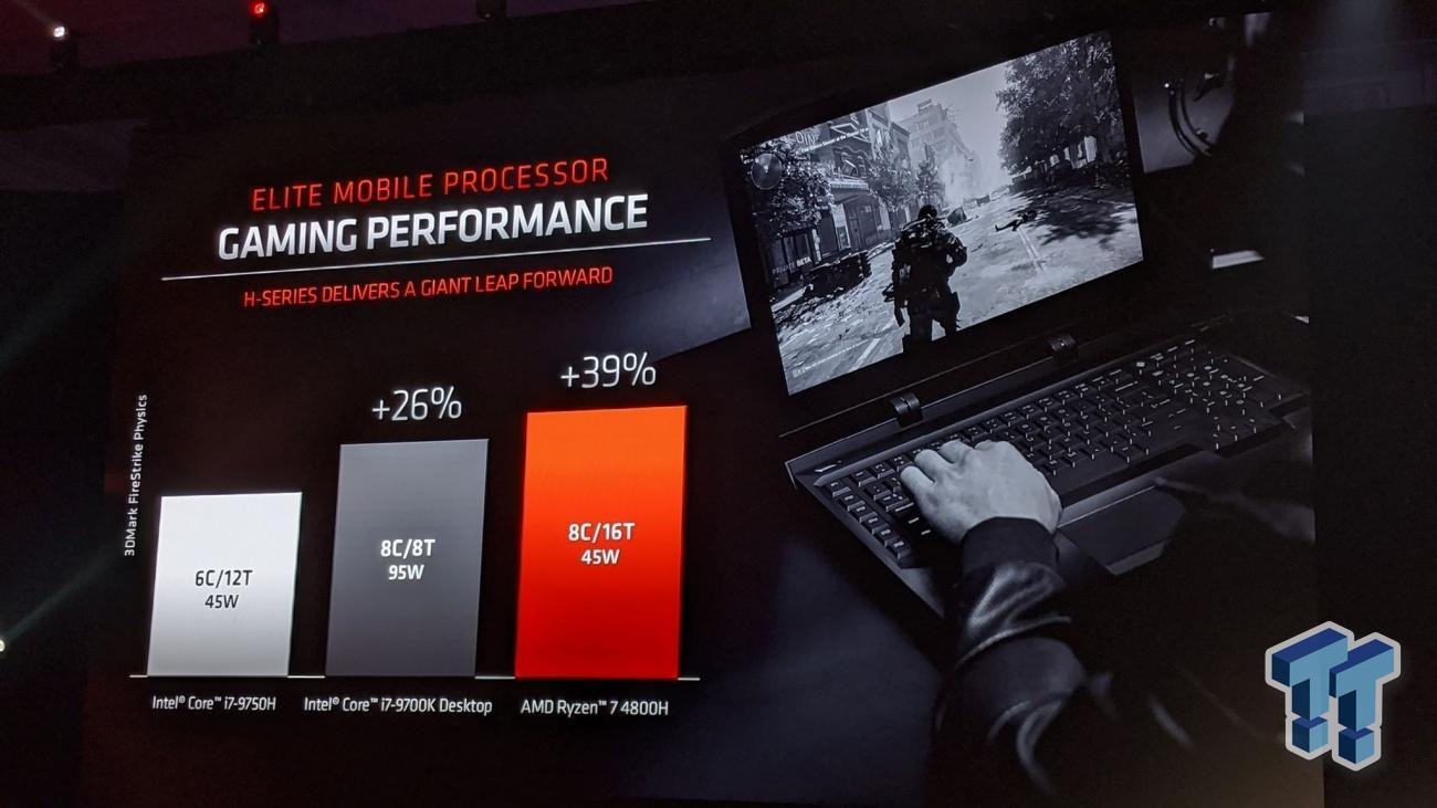 Amd Ryzen 7 4800h Cpu Desktop Performance For Laptops Tweaktown