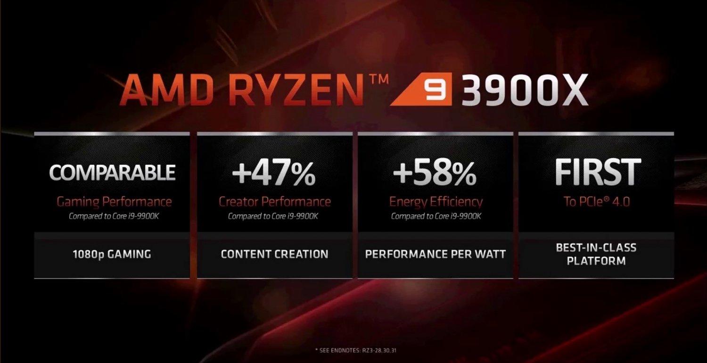 AMD drops Ryzen 9 3900X price, as Intel launches its Core i9-10900K - TweakTown