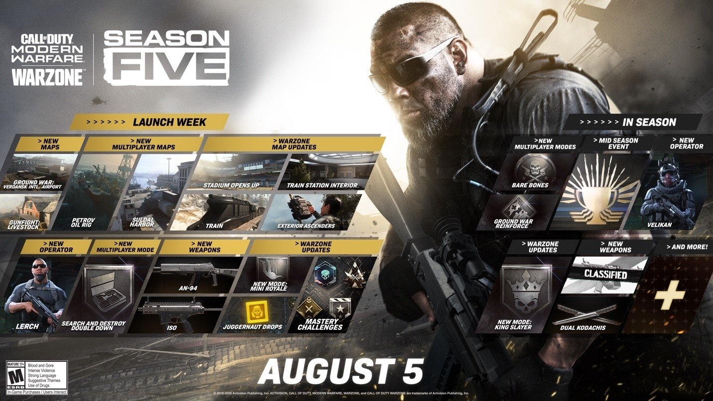Call Of Duty Modern Warfare And Warzone Season 5 Is Now Live