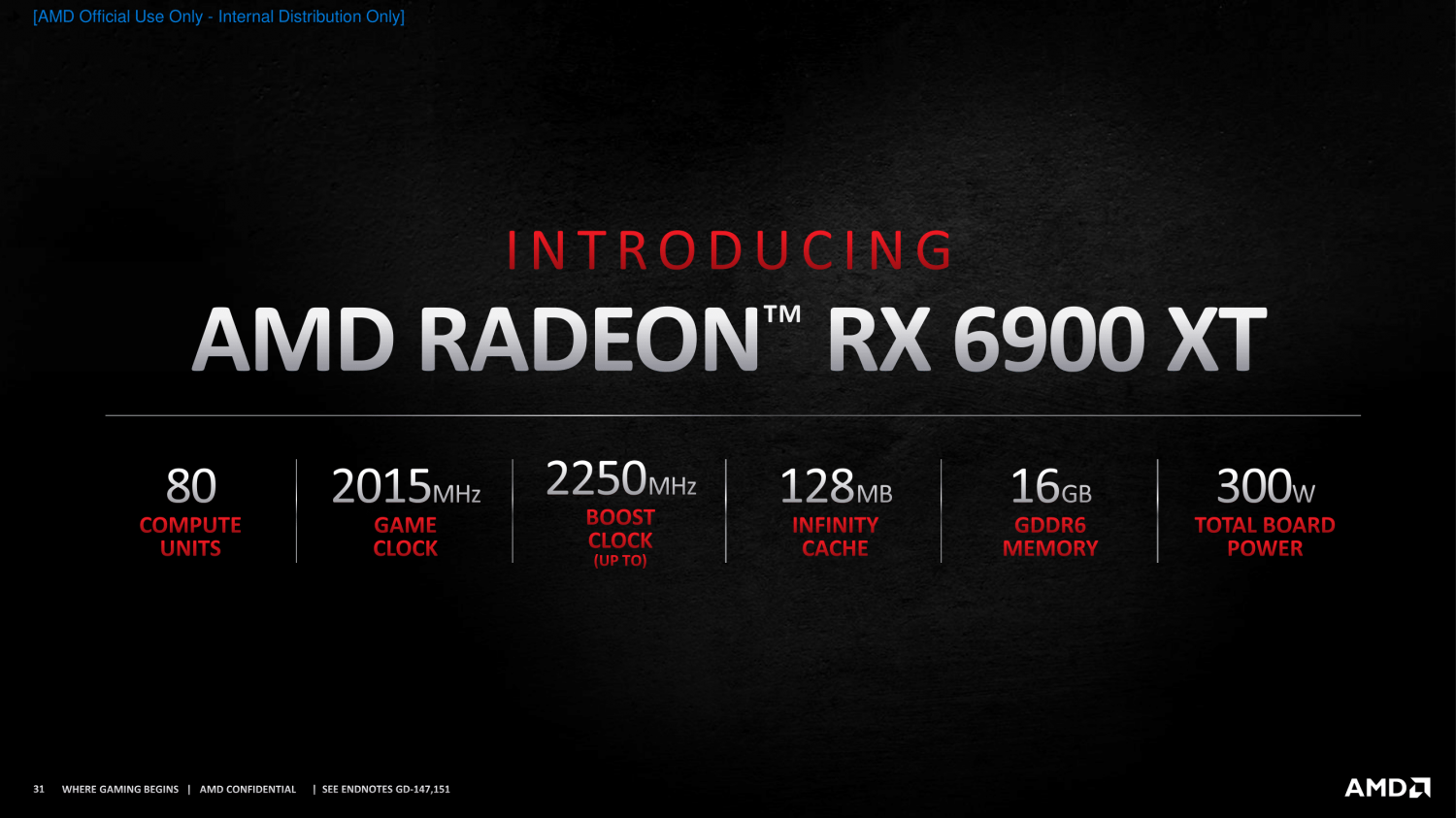 AMD's new Radeon RX 6900 XT announced, competes with RTX 3090 for $999 | TweakTown