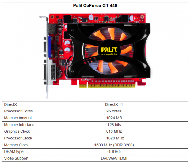 palit_gt_440_brings_the_ultimate_dx11_and_3d_performance_to_your_htpc