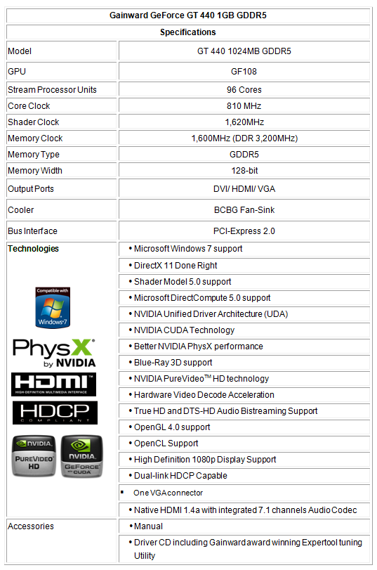 gainward_geforce_gt_440_1024mb_gddr5
