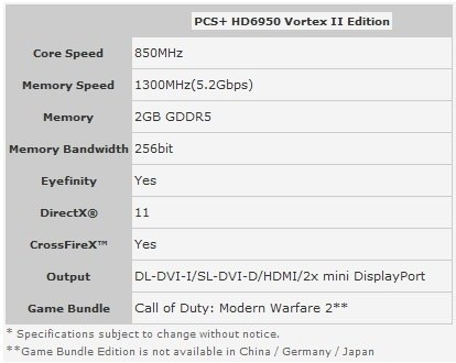 powercolor_launches_hd_6950_vortex_ii_edition_graphics_card