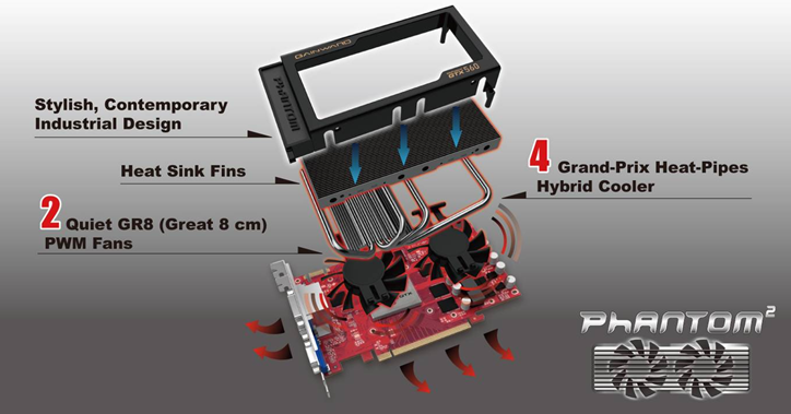 gainward_gtx_560_phantom_series_equipped_with_revolutionary_cooling_technology