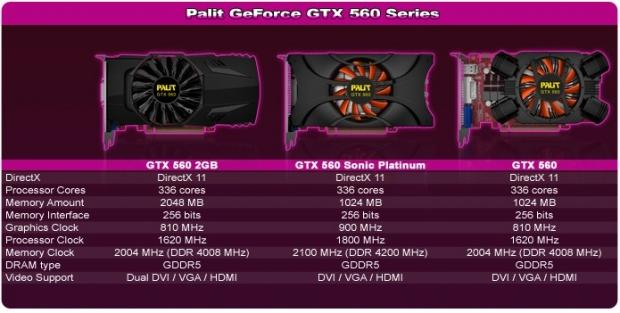 palit_announces_its_geforce_gtx_560_graphics_cards