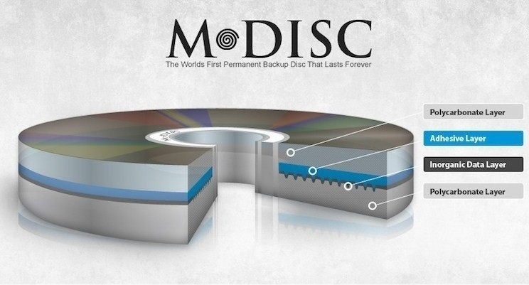new_m_disc_to_provide_up_to_1_000_years_of_permanent_data_storage