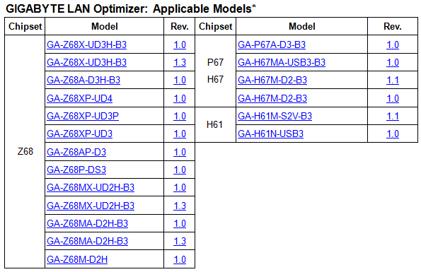 gigabyte_launches_lan_optimizer_utility
