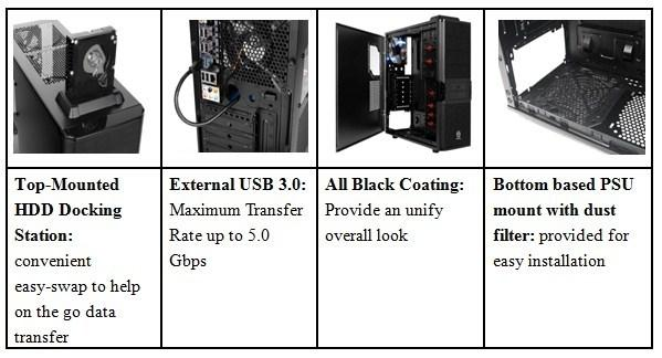 thermaltake_announces_v3_blacx_edition_case