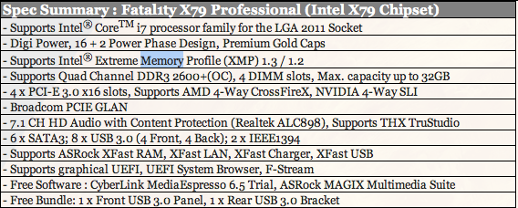 asrock_fatal1ty_introduce_intel_x79_based_high_performance_motherboard_x79_professional
