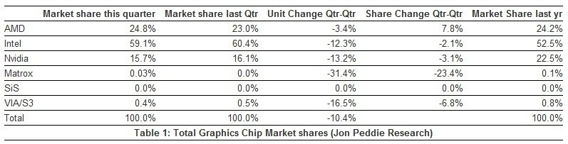 jon_peddie_research_reports_q4_graphics_shipments