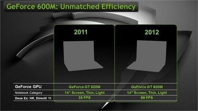 nvidia_launches_first_geforce_gpus_based_on_next_generation_kepler_architecture