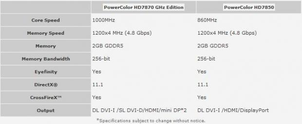 powercolor_annouced_hd7800_own_design_series