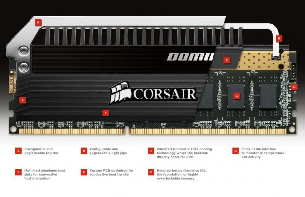 corsair_launches_dominator_platinum_ddr3_memory