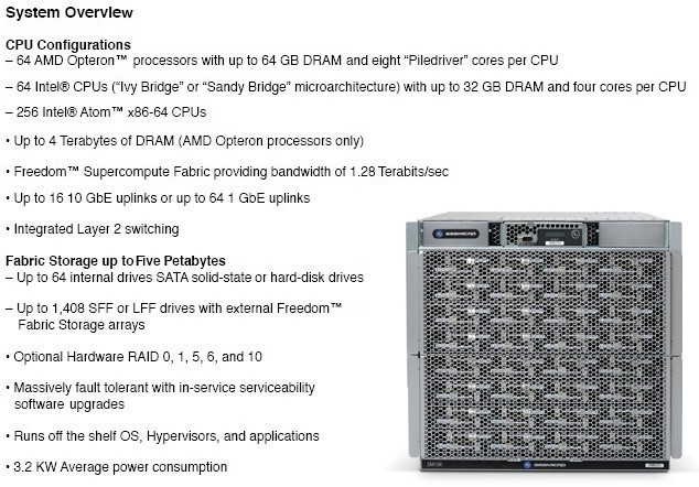 amd_delivers_a_new_generation_of_amd_opteron_and_intel_xeon_ivy_bridge_processors_in_its_new_seamicro_sm15000_micro_server_chassis
