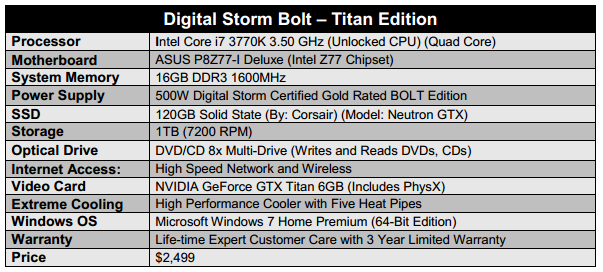 digital_storm_bolt_combines_supercomputer_graphics_with_a_super_thin_design