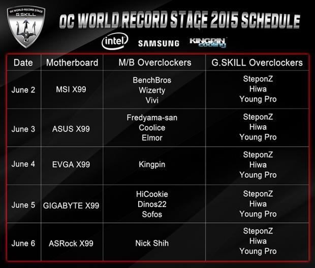 skill-hosts-intel-samsung-sponsored-oc-world-cup-4th-annual-record-stage-computex-2015_020