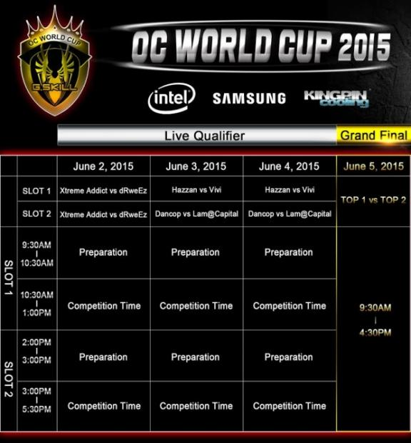 skill-hosts-intel-samsung-sponsored-oc-world-cup-4th-annual-record-stage-computex-2015_021