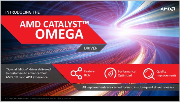 amd-catalyst-omega-performance-analysis-radeon-r9-290x-4k_60