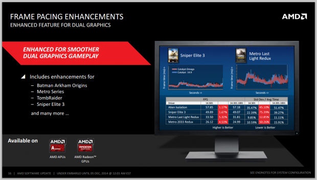 amd-catalyst-omega-driver-suite-overview_07