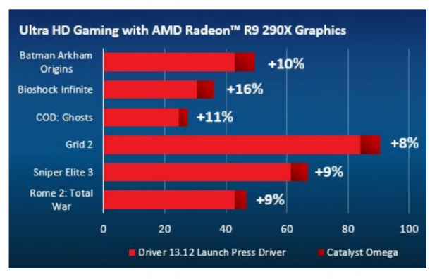 amd-catalyst-omega-driver-suite-overview_10