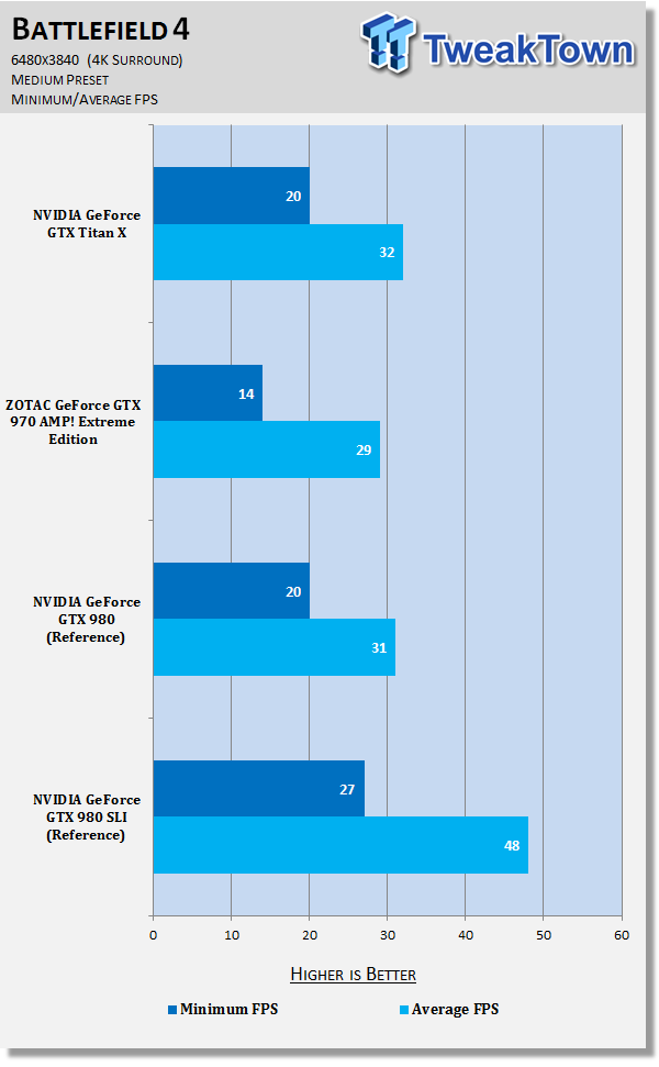 nvidia-geforce-gtx-titan-4k-surround-6480x3840_40