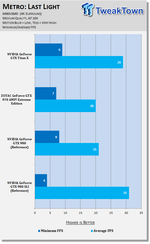 nvidia-geforce-gtx-titan-4k-surround-6480x3840_43