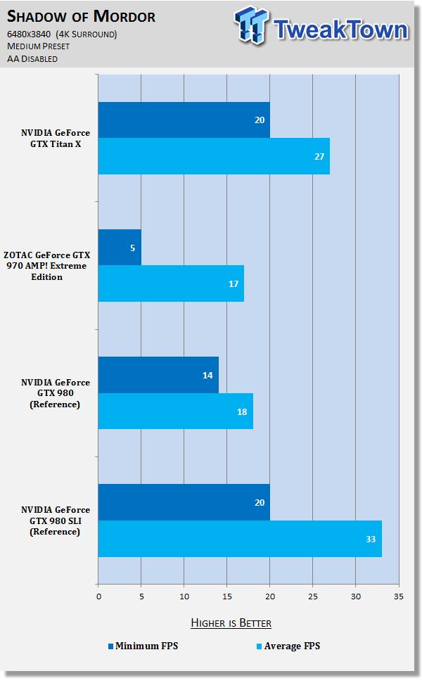 nvidia-geforce-gtx-titan-4k-surround-6480x3840_44