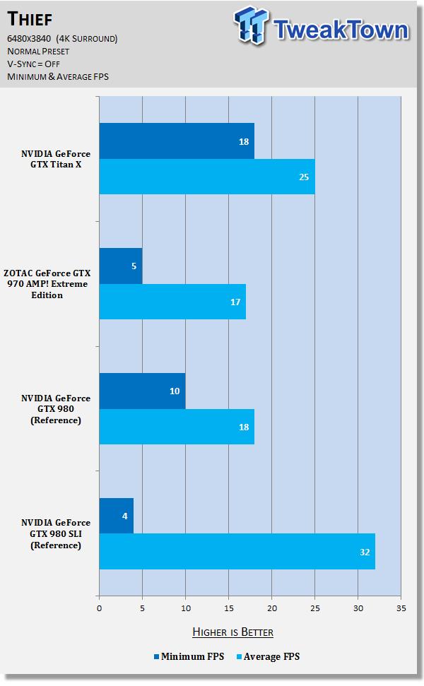 nvidia-geforce-gtx-titan-4k-surround-6480x3840_45
